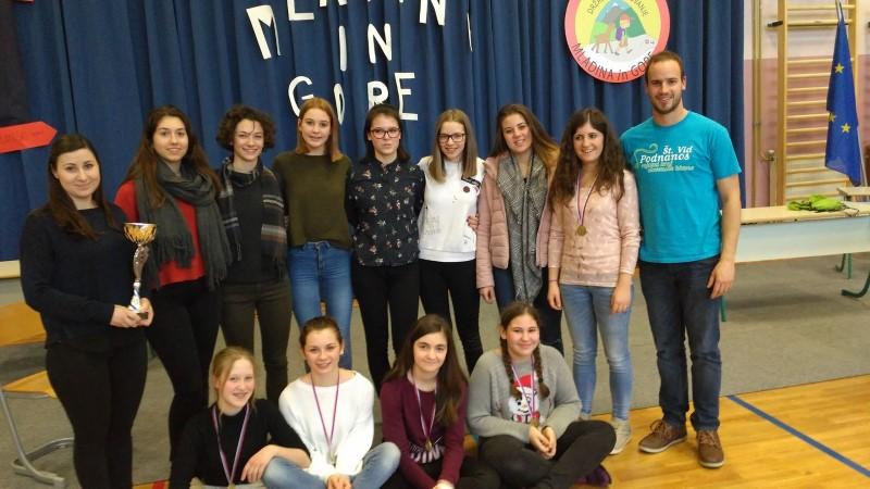 Učenke naše šole so postale državne prvakinje v tekmovanju Mladina in gore