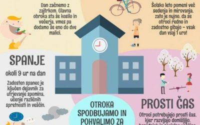 Slovenija gre v šolo
